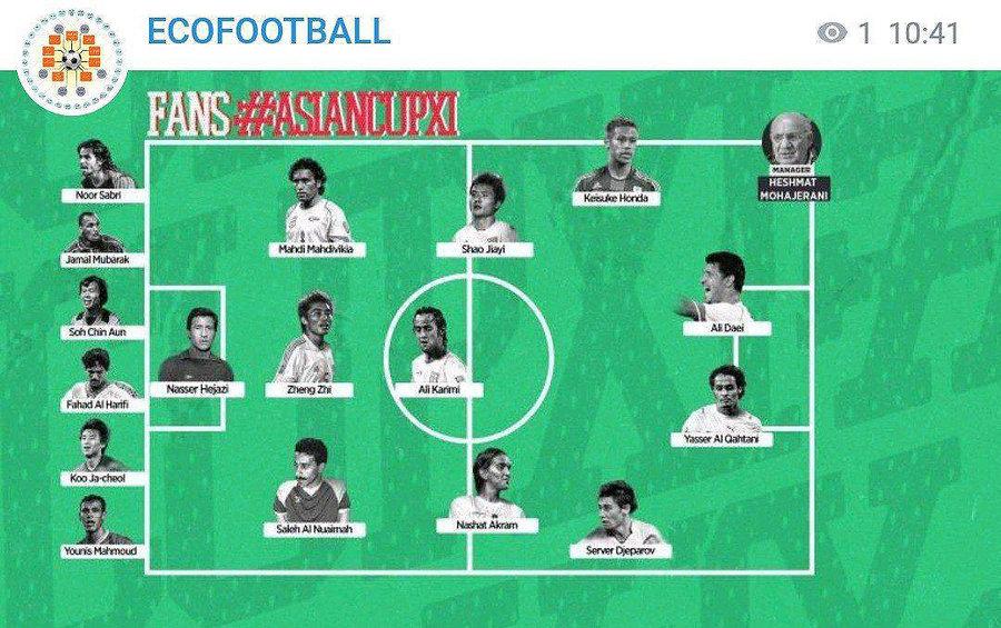 بهترین بازیکن آسیا