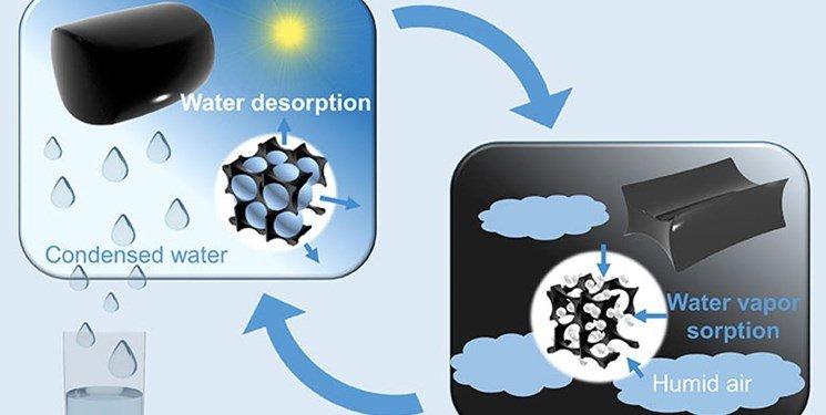 تولید آب از هوا