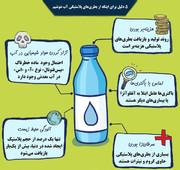 اینفوگرافیک | ۵ دلیل برای اینکه از بطری پلاستیکی آب ننوشیم
