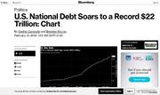 بدهی عمومی آمریکا به پیش از ۲۲ تریلیون دلار رسید