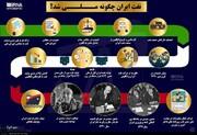 اینفوگرافی | نفت ایران چگونه ملی شد؟