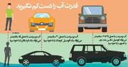 آشنایی با قدرت آبهای پرسرعت