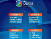 مسابقات فوتسال زیر ۲۰ سال آسیا قرعهکشی شد