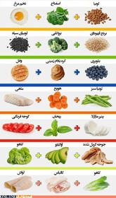 تغذیه | پنج دقیقهایهای موثر