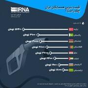 اینفوگرافیک | قیمت بنزین در همسایگان ایران