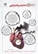 اطلاعنگاشت | دخانیات و فشار خون بالا
