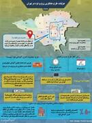 اینفوگرافی | جزئیات طرح جایگزین زوج و فرد در تهران