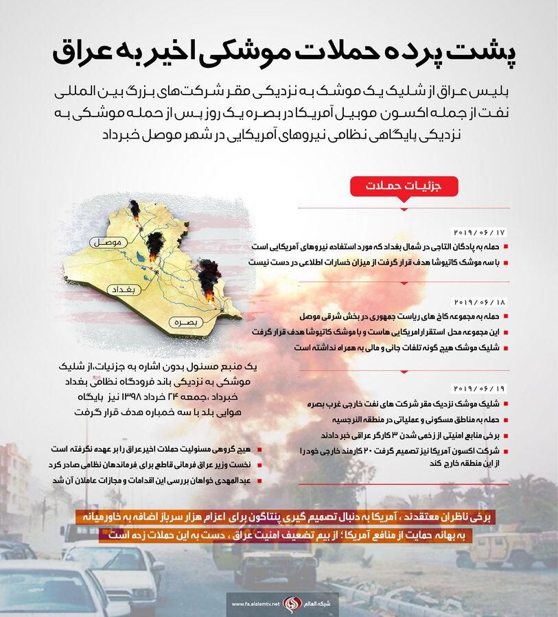 اینفوگرافیک | پشت پرده حملات موشکی اخیر به عراق