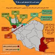 اینفوگرافی | وضعیت کسب و کار استانهای ایران در سال ۹۷