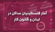 اینفوگرافی | آمار فلسطینیان ساکن در لبنان و قانون کار