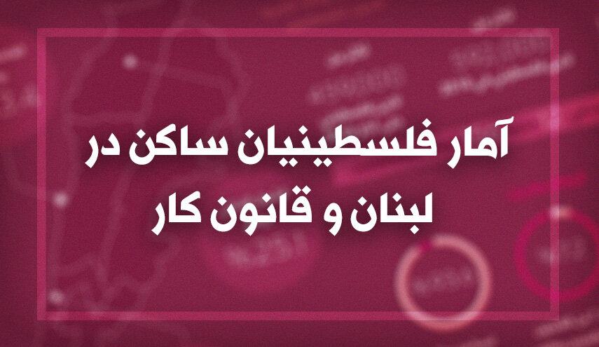 اینفوگرافیک | آمار فلسطینیان ساکن در لبنان و قانون کار