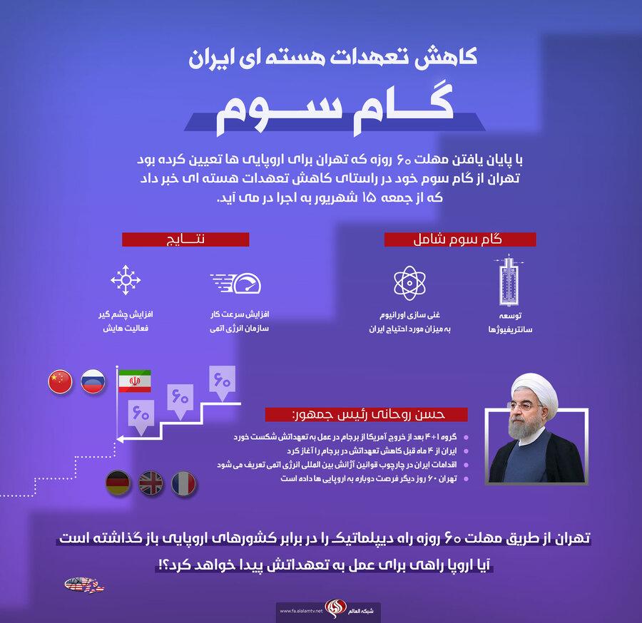 اینفوگرافیک | گام سوم کاهش تعهدات هسته ای ایران