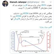 توضیح یک مدیر وزارت بهداشت درباره دوره ابتلای به ایدز برخی روستاییان در لردگان