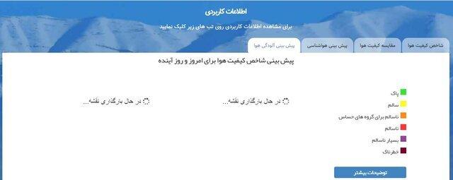شرکت کنترل کیفیت هوای تهران