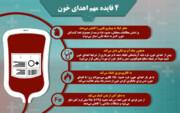 اینفوگرافیک | چهار فایده مهم اهدای خون