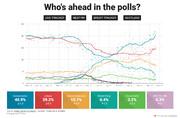 جدول کامل نتایج انتخابات بریتانیا   هر حزب چقدر رای آورد؟