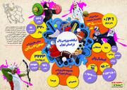 اینفوگرافی | امکانات ورزشی زنان استان تهران