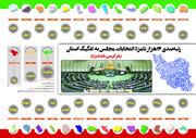 اینفوگرافی | رتبهبندی ۱۶ هزار نامزد انتخابات مجلس به تفکیک استان