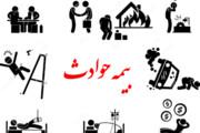 ۶۵ درصد روستاهای بوکان زیرپوشش بیمه حوادث و آتشسوزی