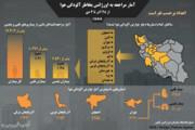 اینفوگرافیک | آمار مراجعه به اورژانس بخاطر آلودگی هوا در روزهای اخیر
