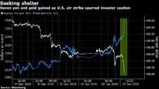 معاملات آتی بورس آمریکا سقوط کرد