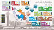 اینفوگرافی | فرودگاههای داخلی ایران