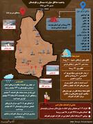 اینفوگرافیک | آمارهای مهم درباره سیل سیستان و بلوچستان