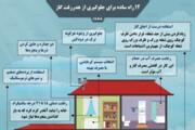 اینفوگرافیک | ۱۲ راه ساده برای جلوگیری از هدررفت گاز