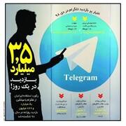 آمار بازدید از تلگرام در روز حمله موشکی ایران و سقوط هواپیمای اوکراینی