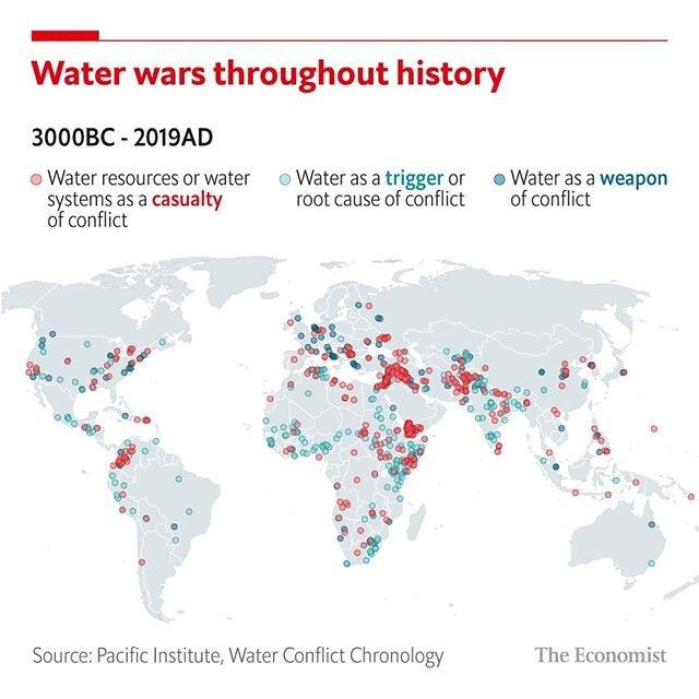 جنگ آب در طول تاریخ