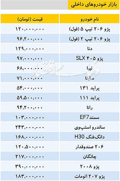 قیمت خودرو - 15 بهمن