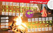 اینفوگرافی   آیین چهارشنبهسوری در استانها