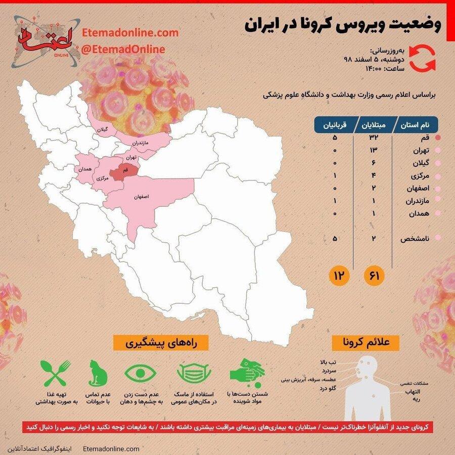 وضعیت ویروس کرونا در ایران تا ۵ اسفند ۹۸