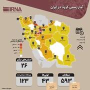 آمار جدید کرونا در ایران تا ساعت ۱۴ روز شنبه ۱۰ اسفند ماه
