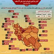 اینفوگرافیک | آمار کرونا در ایران طی ۲۴ ساعت گذشته | استانهایی که قرمز شدند