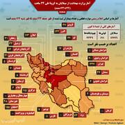 آمار ایرانیهای مبتلا به کرونا در ۲۴ ساعت گذشته | ۵ استان قرمز شدند