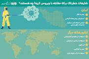 شایعات خطرناک برای مقابله با ویروس کرونا