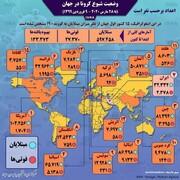 ۱۵ کشور اول جهان در آمار کرونا | آخرین وضعیت ایران