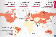 آخرین آمار رسمی کرونا در ایران و جهان؛ مرگبارترین روز اروپا