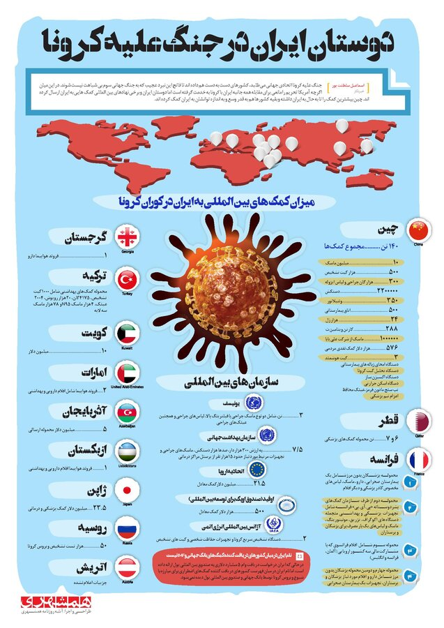 دوستان ایران در جنگ علیه کرونا