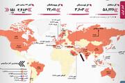آمار رسمی کرونا در ایران و جهان؛ ایران و ترکیه جزو ۱۰ کشور اول