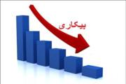 بیکاری در کهگیلویه و بویراحمد ۲.۴ درصد کاهش یافت