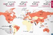 آمار کرونا در ایران و جهان| رکورد روسیه؛ روز بدون مرگ چین
