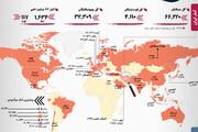 آمار کرونا در ایران و جهان | روزهای مرگبار پیدرپی در آمریکا