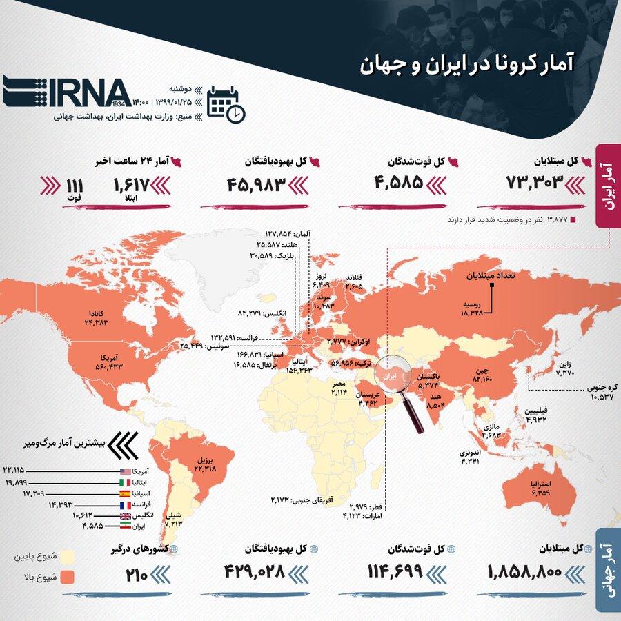 آمار کرونا در ایران و جهان - 25 فروردین
