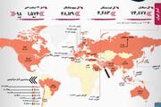 آمار رسمی کرونا در ایران و جهان | رکورد مرگ در فرانسه