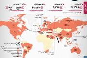 آمار کرونا| جدیدترین ردهبندی و جایگاه ایران| مرگبارترین روز در آمریکا
