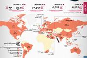 آمار کرونا | چین یک رقمی شد | وضعیت غیرعادی ایران