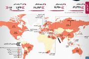 آمار کرونا | روز مرگبار اروپا | ایران به مرز ۹۰ هزار ابتلا رسید