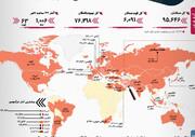 آمار کرونا | افزایش ابتلا در ترکیه | رتبهبندی جدید؛ جایگاه ایران